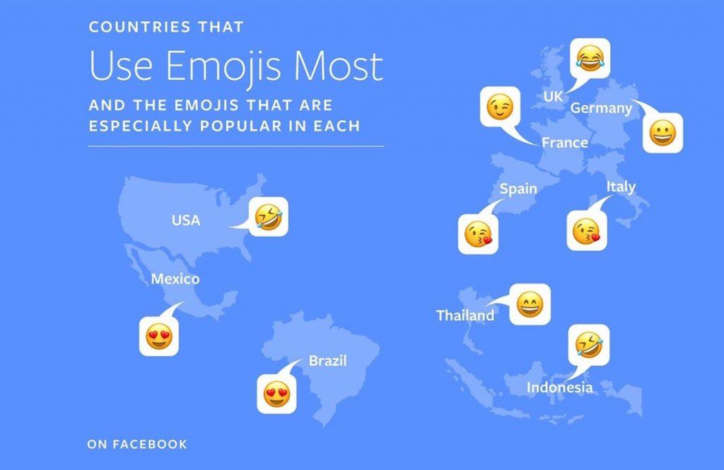 L'emoji preferita nel mondo